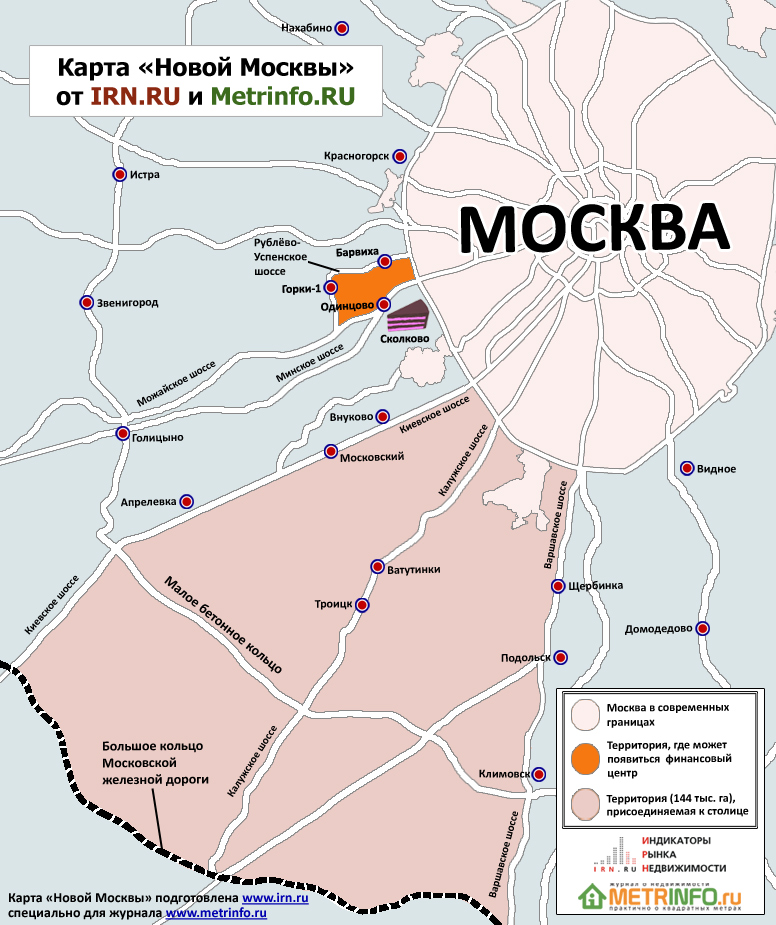 населенные пункты входящие в новую москву